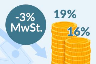 Mehrwertsteuersenkung um 3% für Deutschland